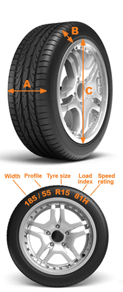 ADC Auto Repair Tyre Selection
